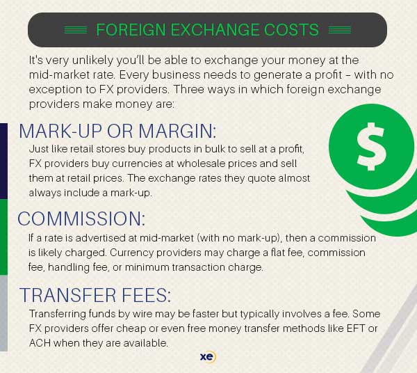 currency_exchange_101_05