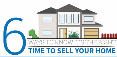 time-to-sell-your-home
