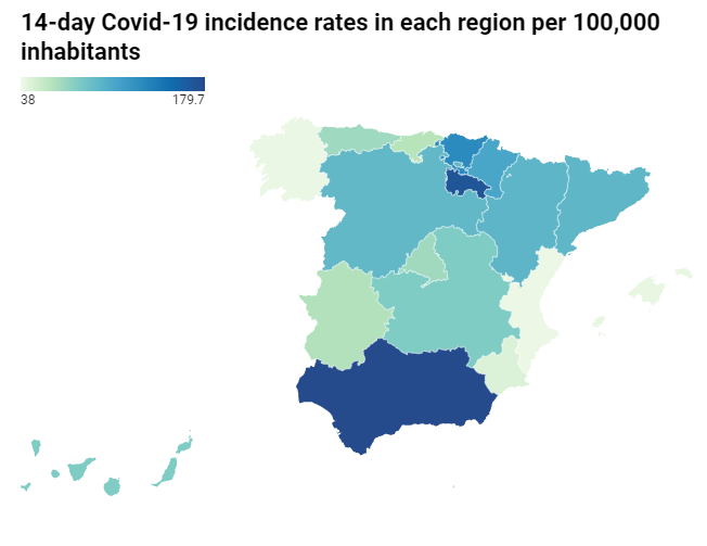 covid 19 incidence rates